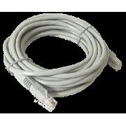 Удлинительные кабели для панелей управления